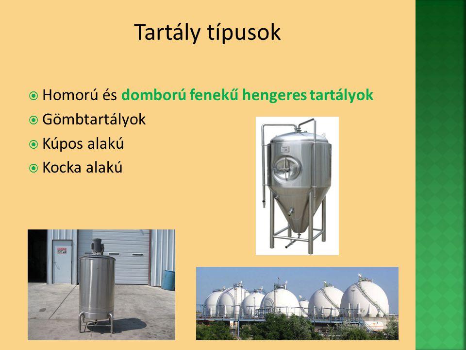 Tartály típusok Homorú és domború fenekű hengeres tartályok