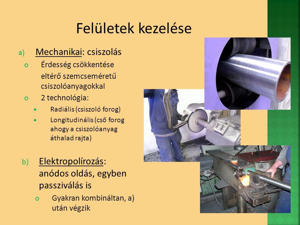Felületek kezelése Mechanikai: csiszolás