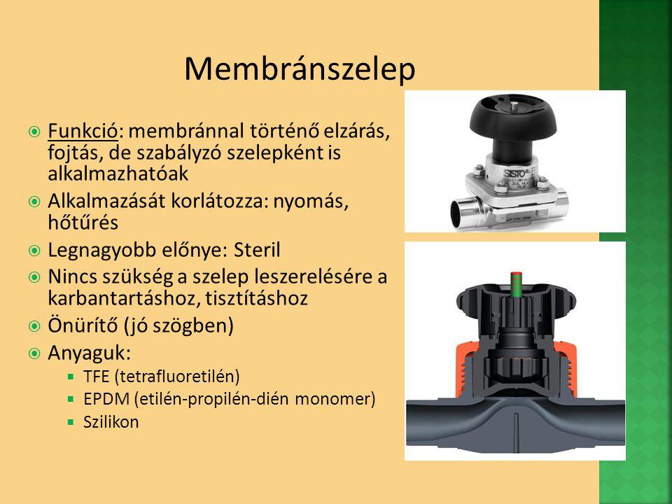 Membránszelep Funkció: membránnal történő elzárás, fojtás, de szabályzó szelepként is alkalmazhatóak.