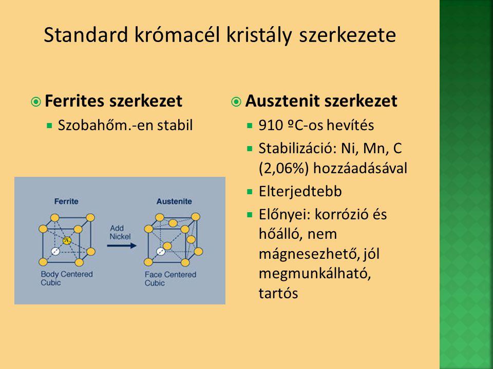 Standard krómacél kristály szerkezete