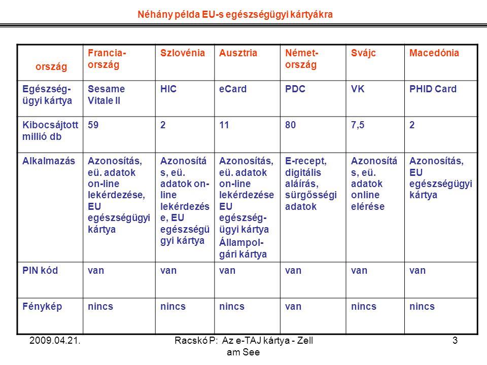 Néhány példa EU-s egészségügyi kártyákra