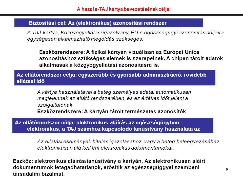 A hazai e-TAJ kártya bevezetésének céljai