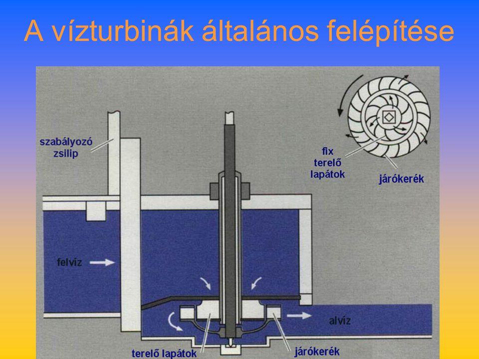 A vízturbinák általános felépítése