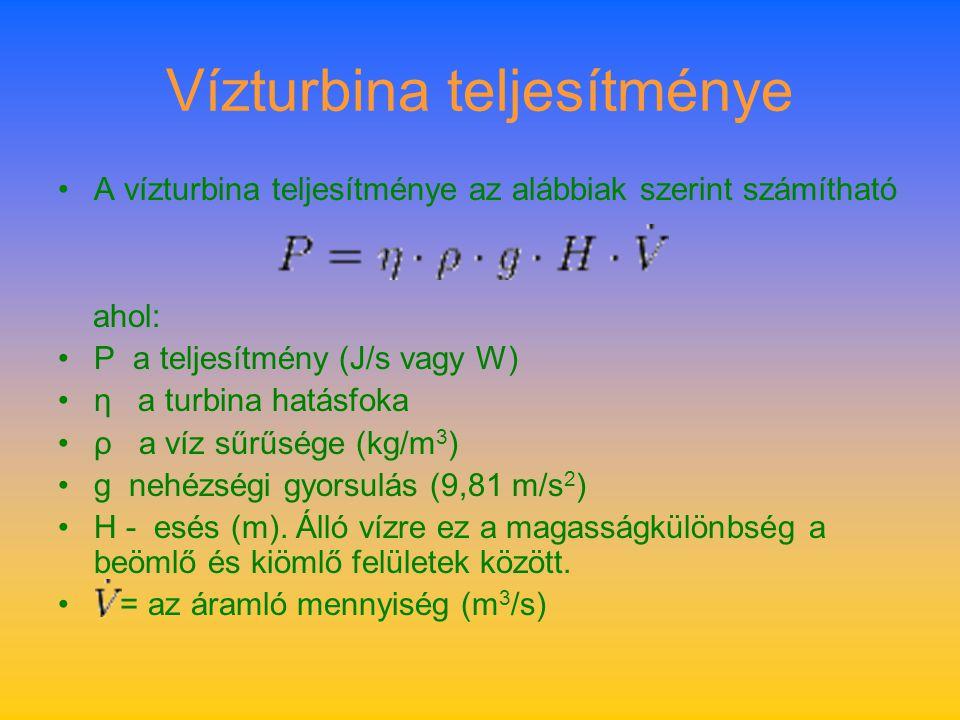 Vízturbina teljesítménye