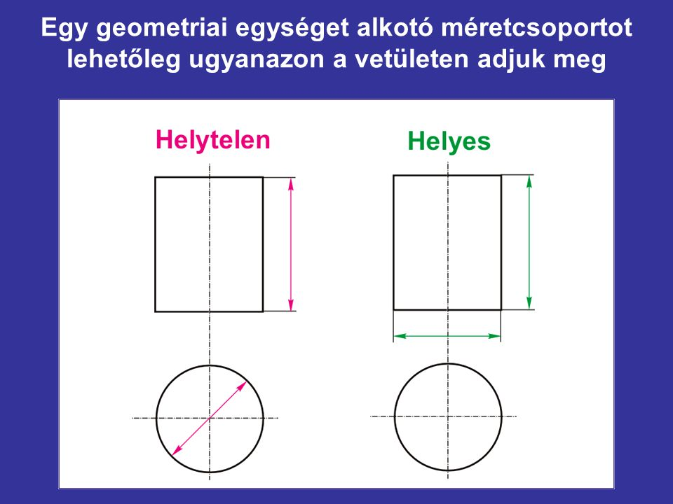 Egy geometriai egységet alkotó méretcsoportot lehetőleg ugyanazon a vetületen adjuk meg