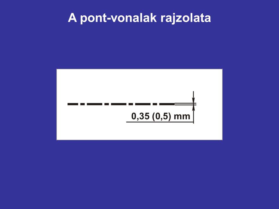A pont-vonalak rajzolata
