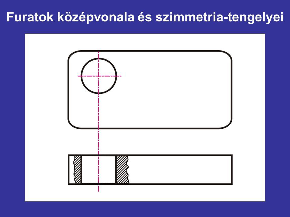 Furatok középvonala és szimmetria-tengelyei