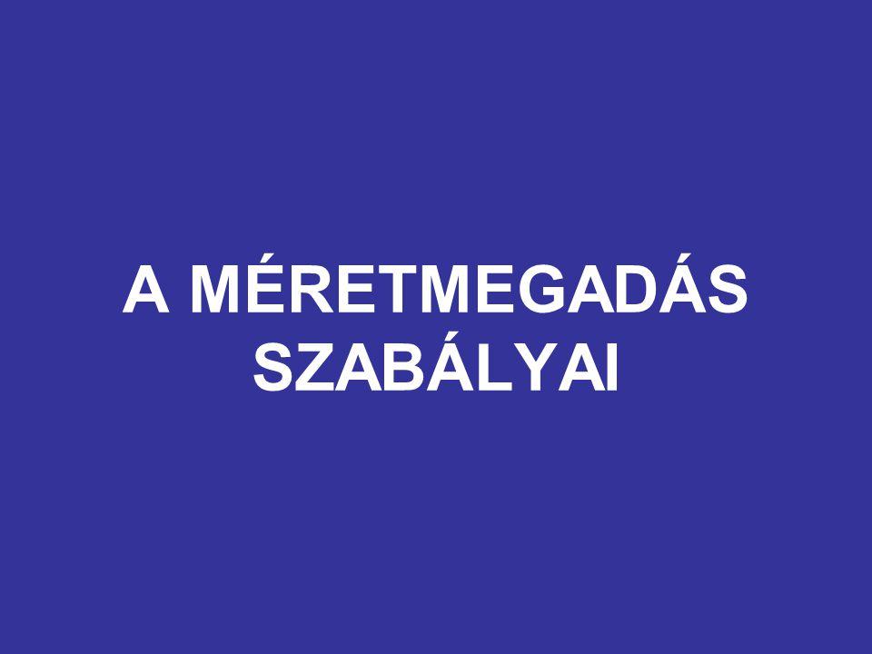 A MÉRETMEGADÁS SZABÁLYAI