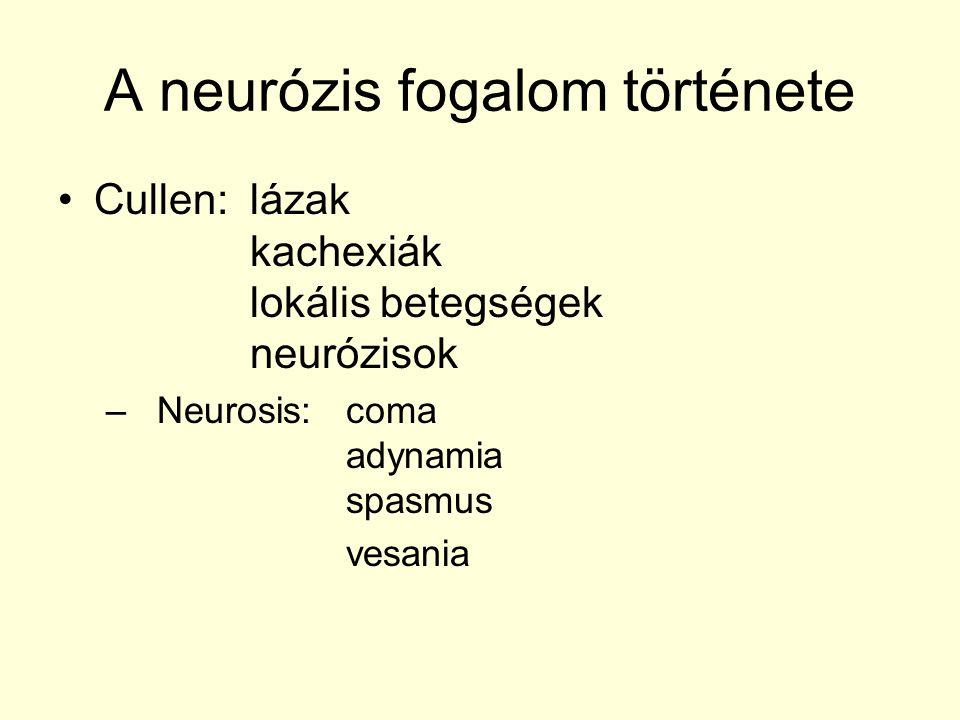 A neurózis fogalom története