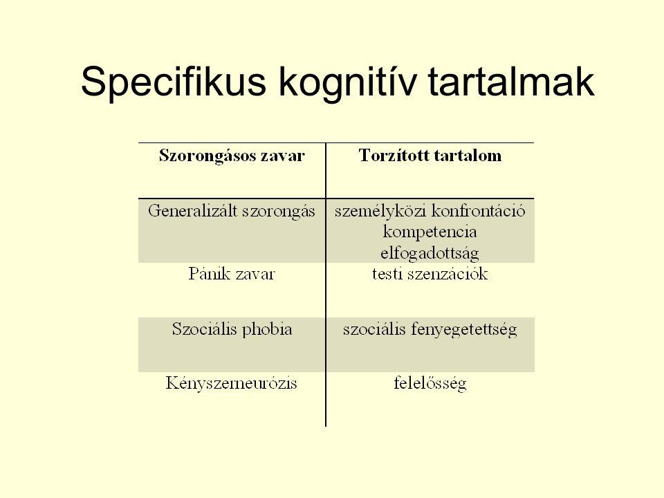 Specifikus kognitív tartalmak