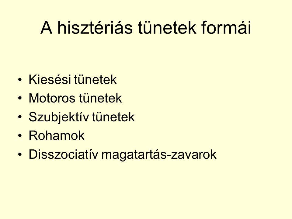 A hisztériás tünetek formái