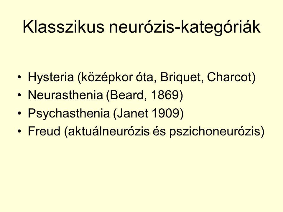 Klasszikus neurózis-kategóriák