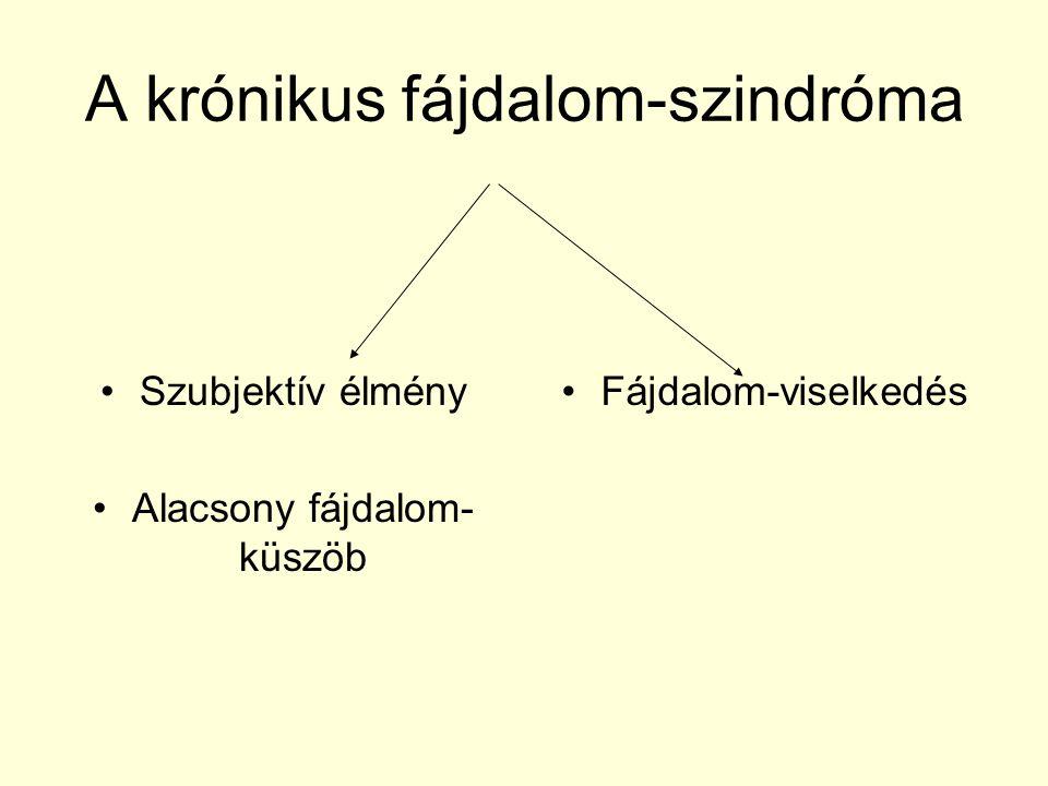 A krónikus fájdalom-szindróma