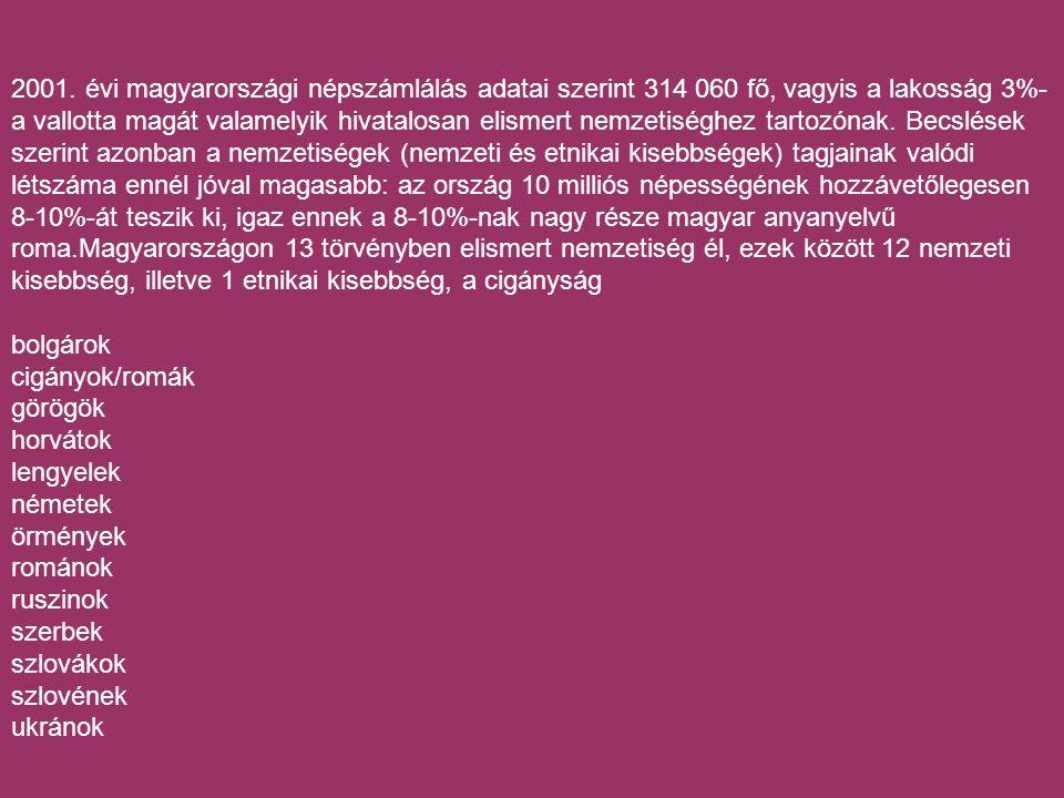 2001. évi magyarországi népszámlálás adatai szerint 314 060 fő, vagyis a lakosság 3%-a vallotta magát valamelyik hivatalosan elismert nemzetiséghez tartozónak. Becslések szerint azonban a nemzetiségek (nemzeti és etnikai kisebbségek) tagjainak valódi létszáma ennél jóval magasabb: az ország 10 milliós népességének hozzávetőlegesen 8-10%-át teszik ki, igaz ennek a 8-10%-nak nagy része magyar anyanyelvű roma.Magyarországon 13 törvényben elismert nemzetiség él, ezek között 12 nemzeti kisebbség, illetve 1 etnikai kisebbség, a cigányság