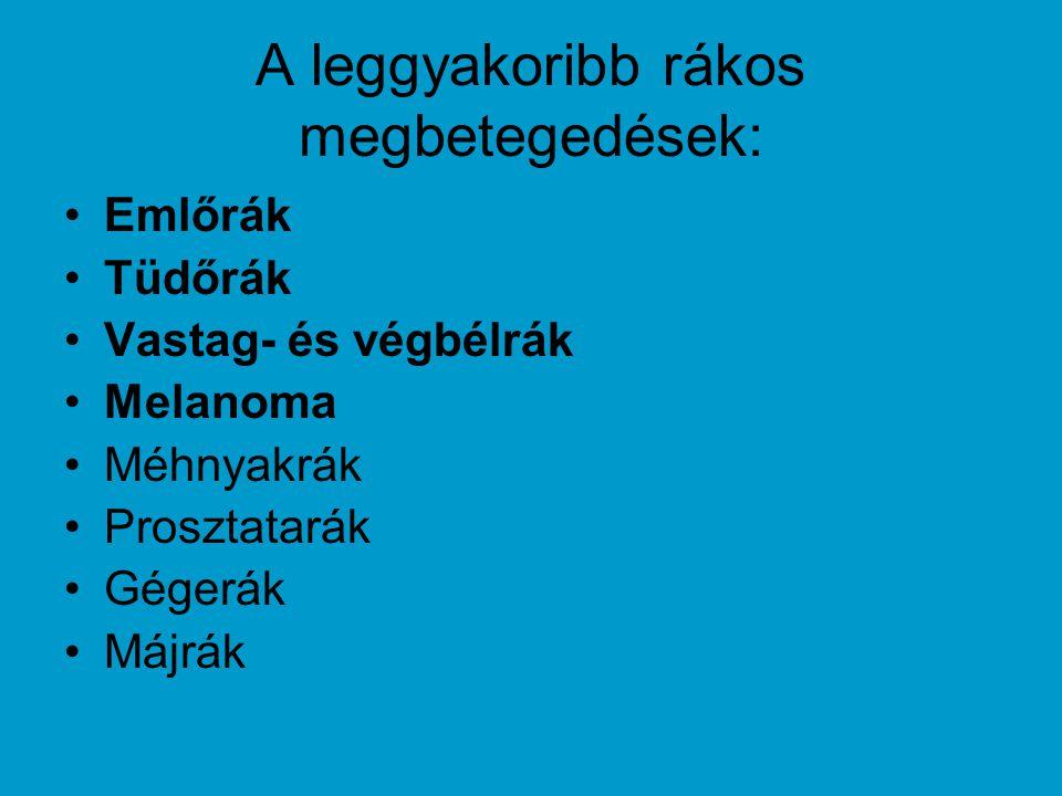 A leggyakoribb rákos megbetegedések: