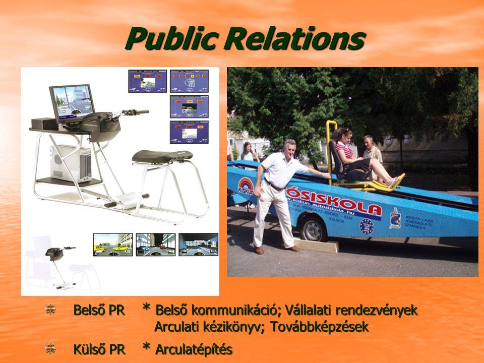 Public Relations Belső PR * Belső kommunikáció; Vállalati rendezvények Arculati kézikönyv; Továbbképzések.