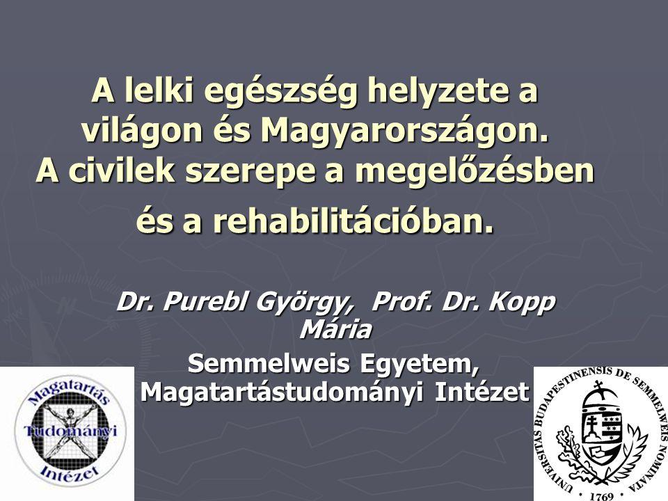 A lelki egészség helyzete a világon és Magyarországon