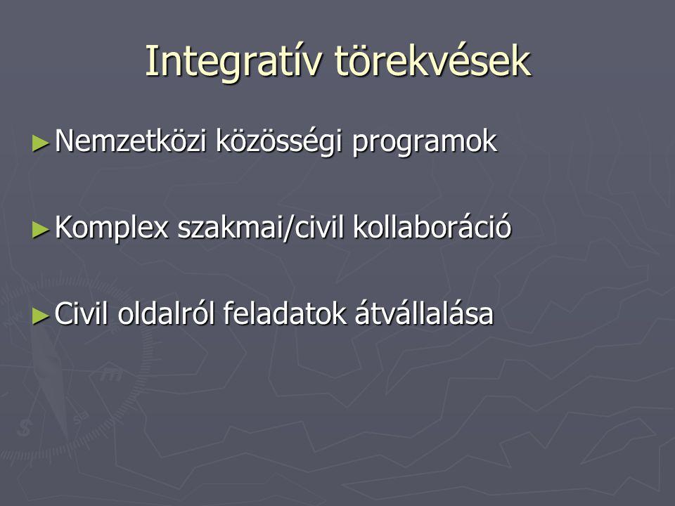 Integratív törekvések
