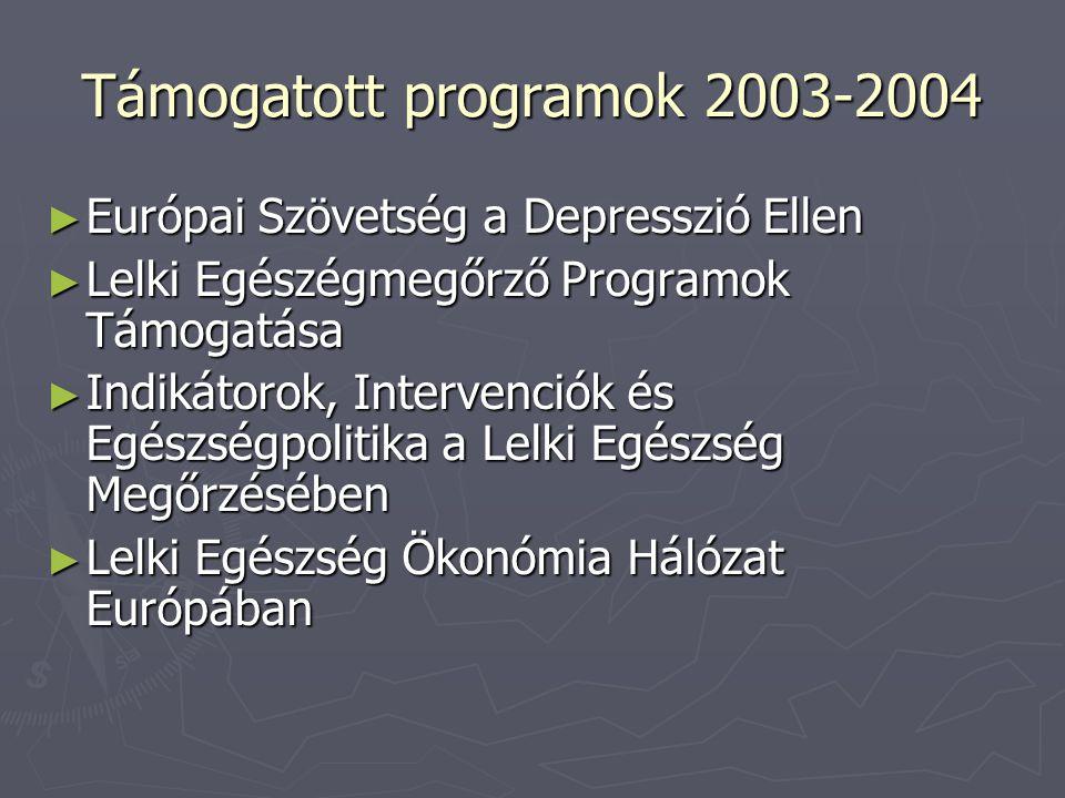 Támogatott programok 2003-2004