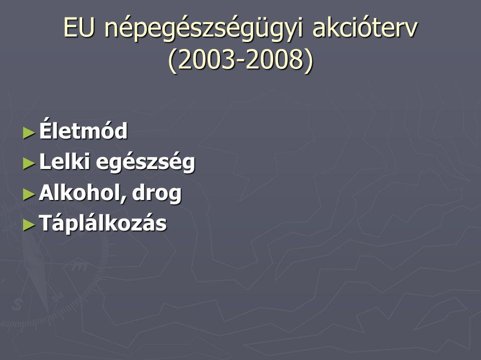 EU népegészségügyi akcióterv (2003-2008)