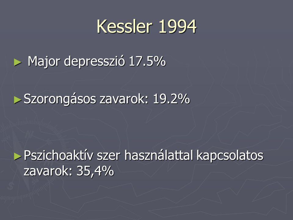 Kessler 1994 Major depresszió 17.5% Szorongásos zavarok: 19.2%