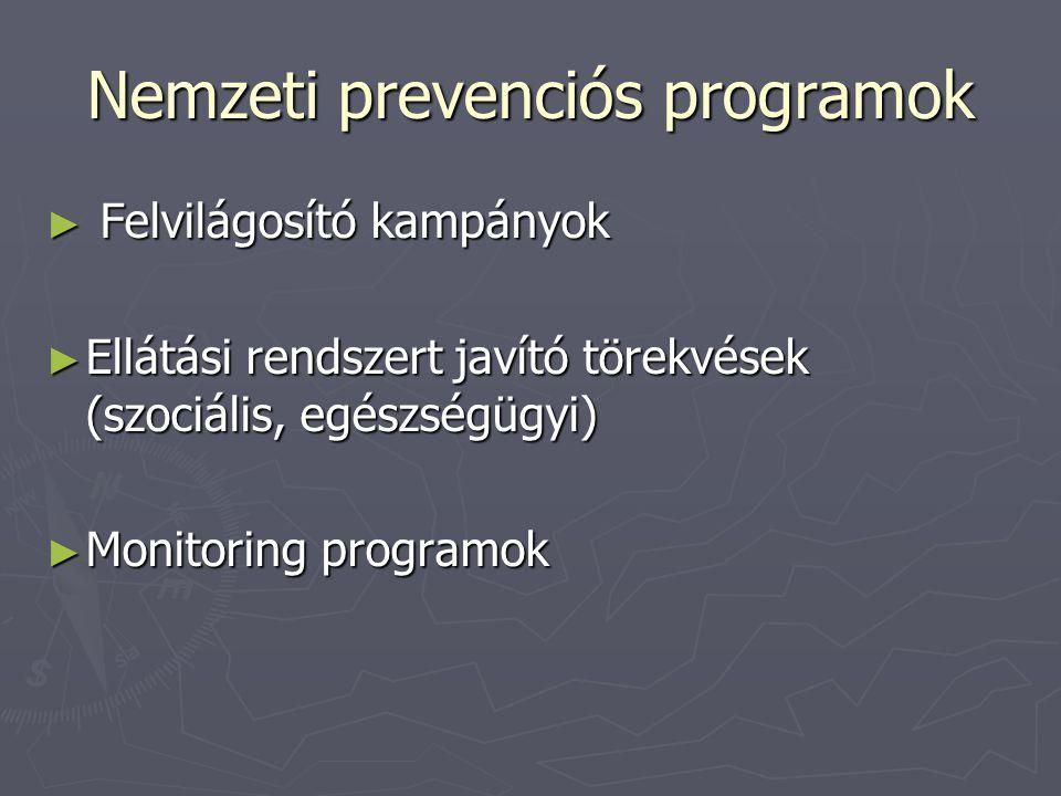 Nemzeti prevenciós programok