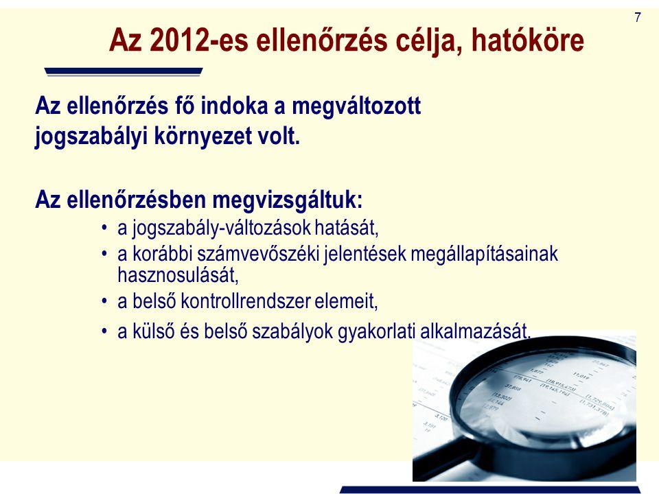 Az 2012-es ellenőrzés célja, hatóköre