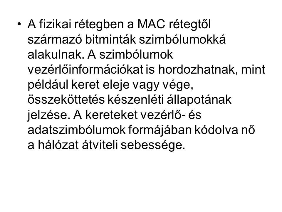 A fizikai rétegben a MAC rétegtől származó bitminták szimbólumokká alakulnak.
