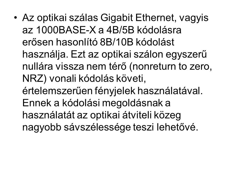 Az optikai szálas Gigabit Ethernet, vagyis az 1000BASE-X a 4B/5B kódolásra erősen hasonlító 8B/10B kódolást használja.
