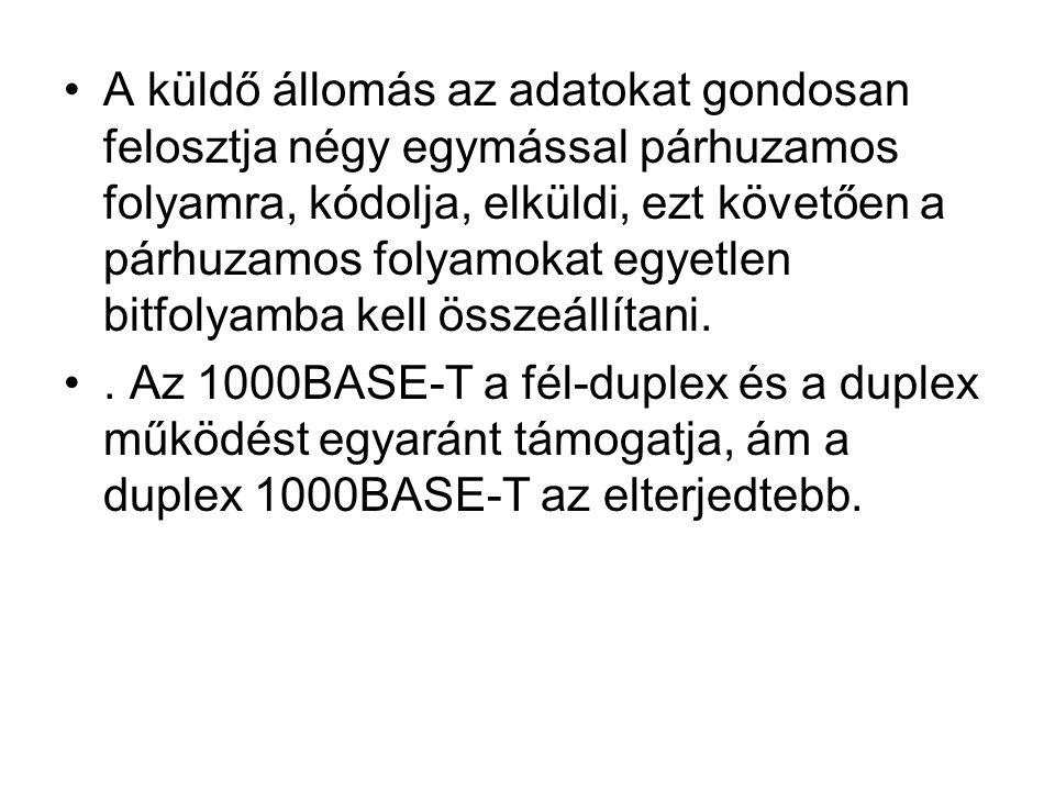 A küldő állomás az adatokat gondosan felosztja négy egymással párhuzamos folyamra, kódolja, elküldi, ezt követően a párhuzamos folyamokat egyetlen bitfolyamba kell összeállítani.