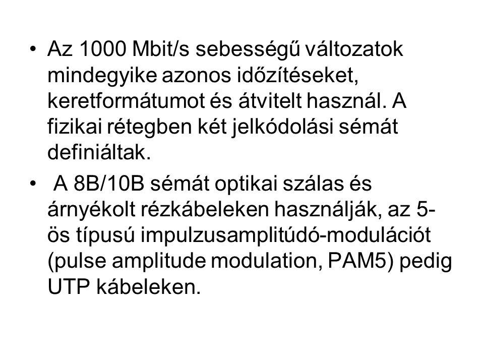 Az 1000 Mbit/s sebességű változatok mindegyike azonos időzítéseket, keretformátumot és átvitelt használ. A fizikai rétegben két jelkódolási sémát definiáltak.