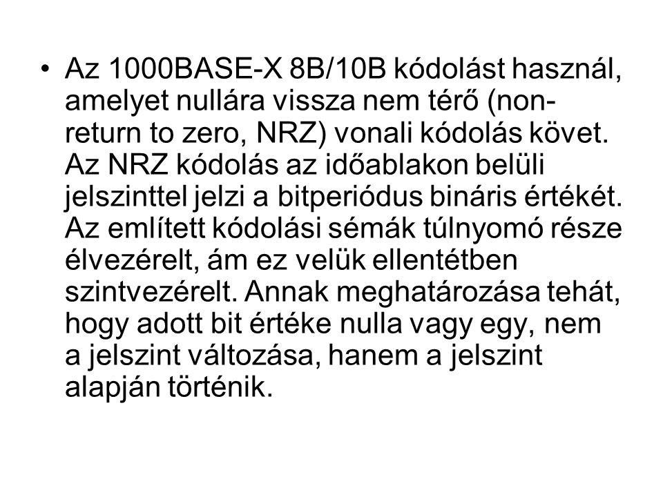 Az 1000BASE-X 8B/10B kódolást használ, amelyet nullára vissza nem térő (non-return to zero, NRZ) vonali kódolás követ.