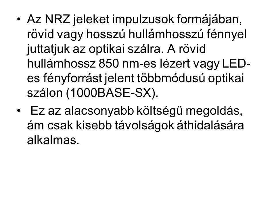 Az NRZ jeleket impulzusok formájában, rövid vagy hosszú hullámhosszú fénnyel juttatjuk az optikai szálra. A rövid hullámhossz 850 nm-es lézert vagy LED-es fényforrást jelent többmódusú optikai szálon (1000BASE-SX).