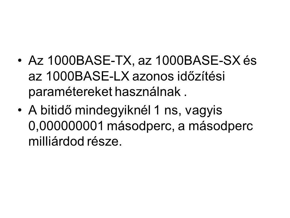 Az 1000BASE-TX, az 1000BASE-SX és az 1000BASE-LX azonos időzítési paramétereket használnak .
