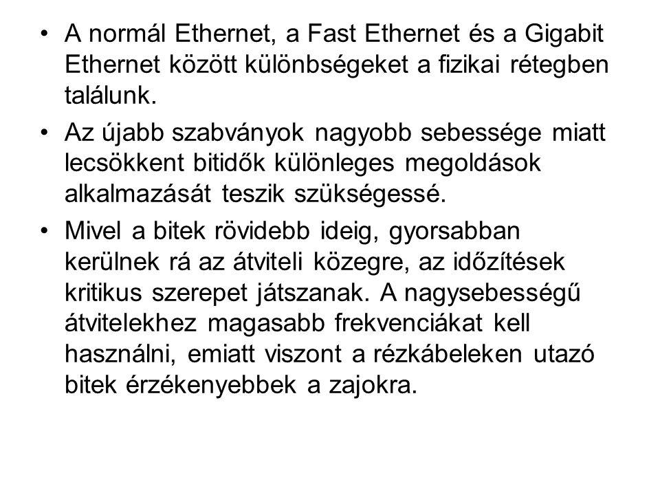 A normál Ethernet, a Fast Ethernet és a Gigabit Ethernet között különbségeket a fizikai rétegben találunk.