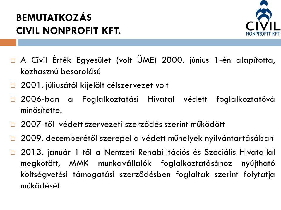 BEMUTATKOZÁS CIVIL NONPROFIT KFT.