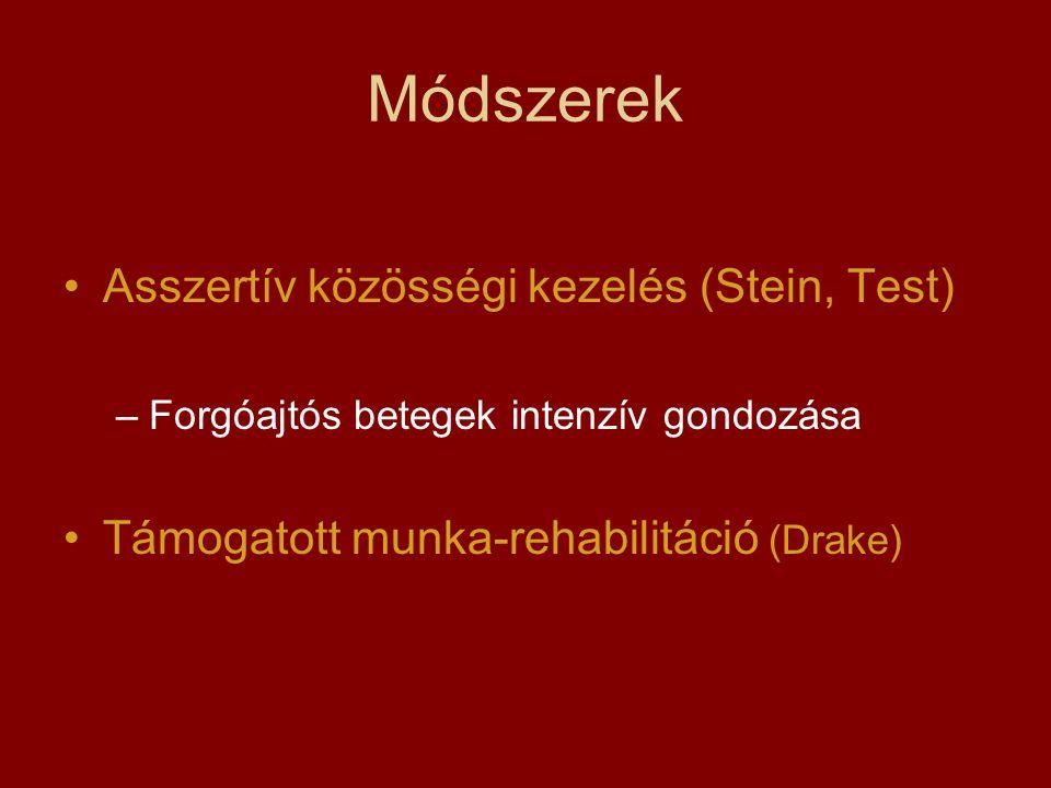 Módszerek Asszertív közösségi kezelés (Stein, Test)