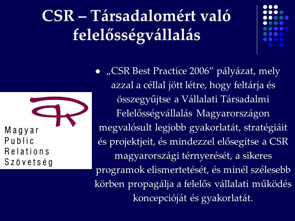 CSR – Társadalomért való felelősségvállalás