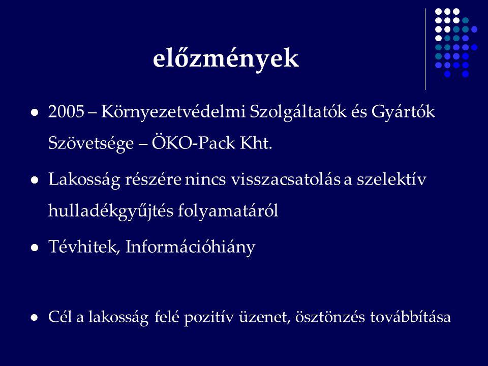előzmények 2005 – Környezetvédelmi Szolgáltatók és Gyártók Szövetsége – ÖKO-Pack Kht.