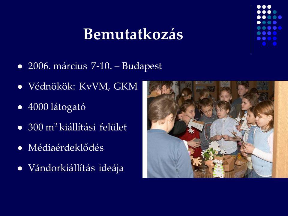 Bemutatkozás 2006. március 7-10. – Budapest Védnökök: KvVM, GKM