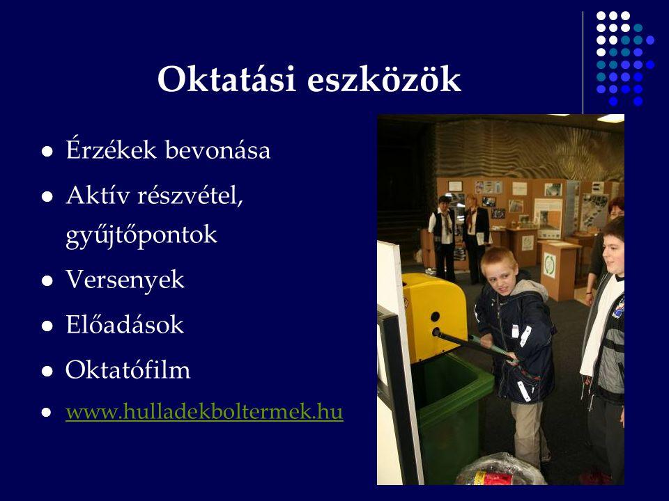 Oktatási eszközök Érzékek bevonása Aktív részvétel, gyűjtőpontok