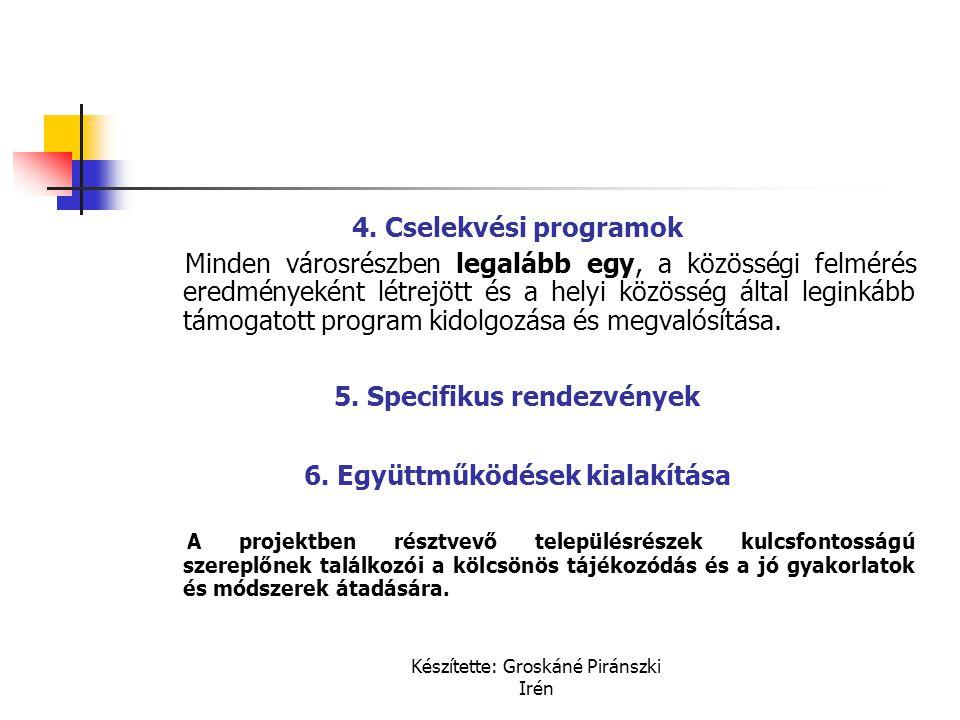 5. Specifikus rendezvények 6. Együttműködések kialakítása