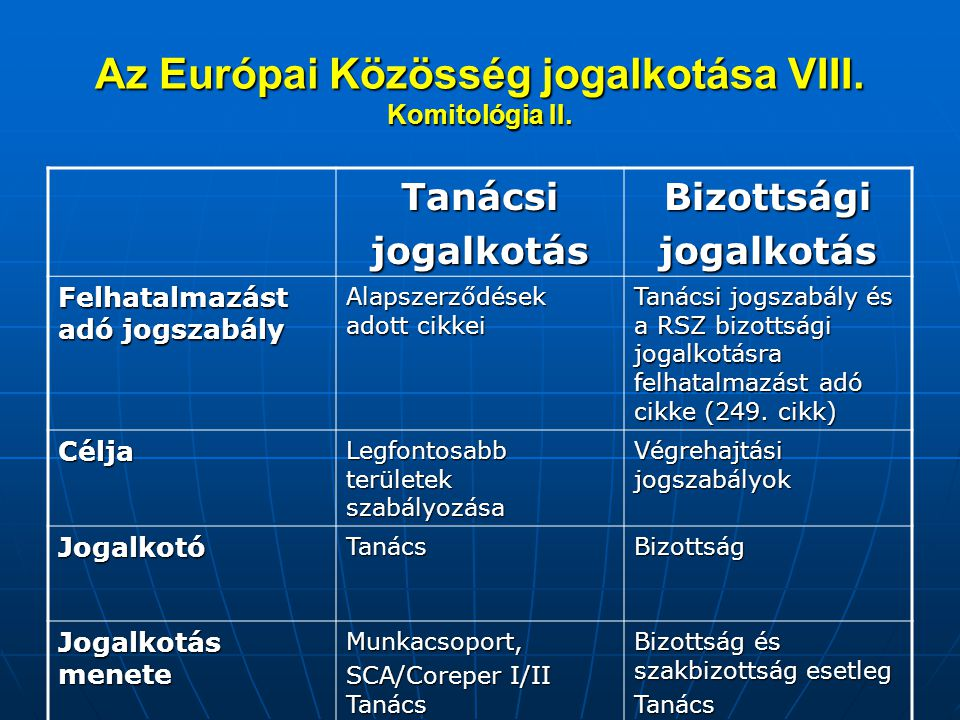 Az Európai Közösség jogalkotása VIII. Komitológia II.