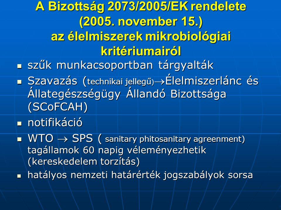 A Bizottság 2073/2005/EK rendelete (2005. november 15