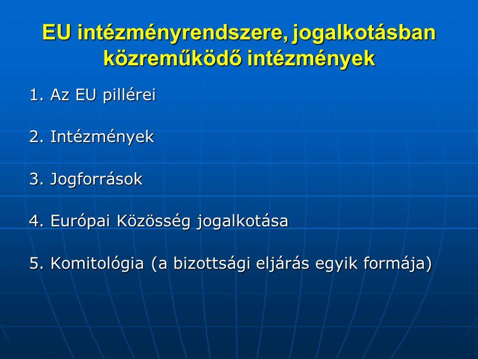 EU intézményrendszere, jogalkotásban közreműködő intézmények