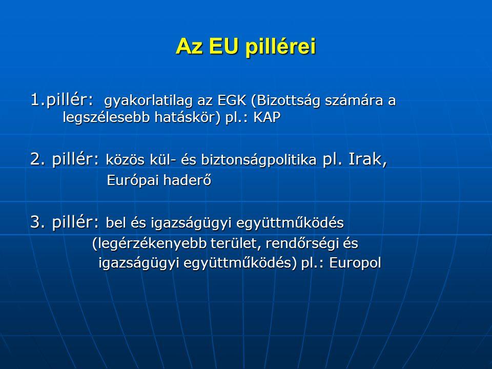 Az EU pillérei 1.pillér: gyakorlatilag az EGK (Bizottság számára a legszélesebb hatáskör) pl.: KAP.