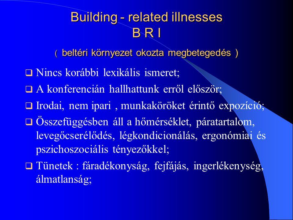 Building - related illnesses B R I ( beltéri környezet okozta megbetegedés )
