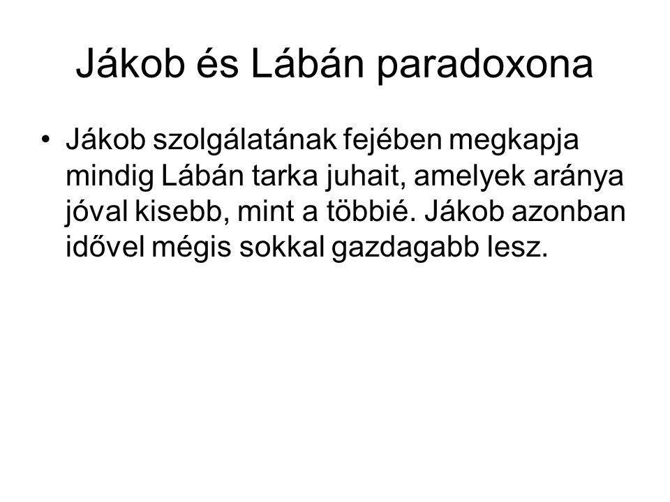 Jákob és Lábán paradoxona