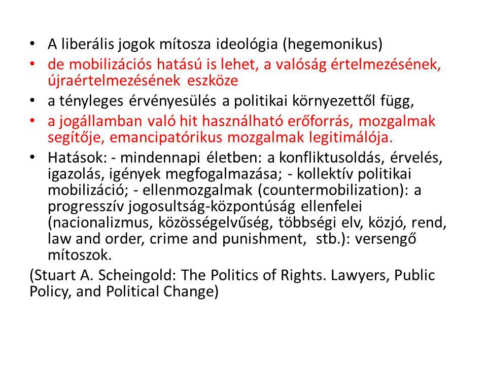 A liberális jogok mítosza ideológia (hegemonikus)