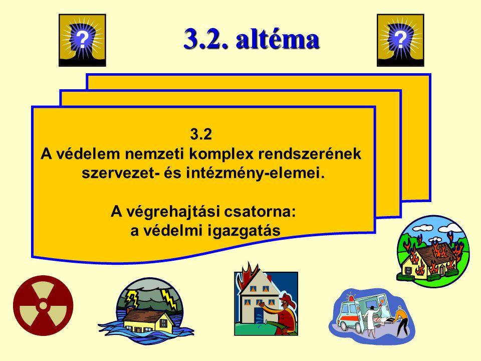 3.2. altéma 3.2 A védelem nemzeti komplex rendszerének